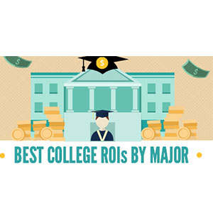 Majors That Pay You Back